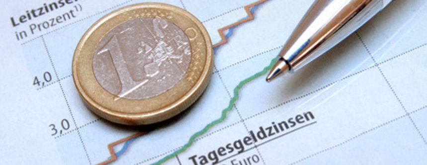 Tagesgeld und Festgeld für Unternehmen